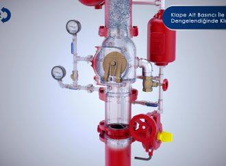Yangın Sistemleri Animasyonu